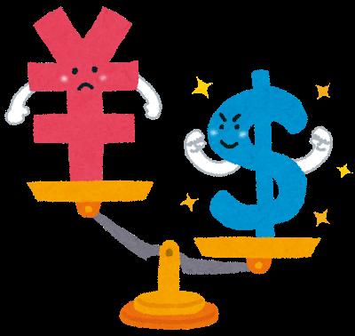 円高と円安について学ぼう!