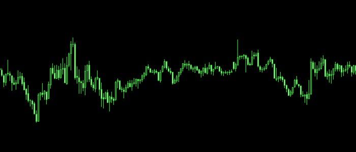 5分足レンジのチャート