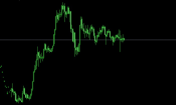 FXでドル円の月足を利用した手法