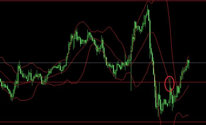 USD/JPY(20/08/31)負けトレード記録と反省点 1時間足