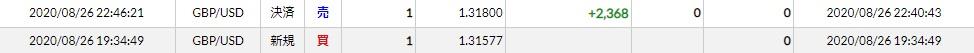 ポンドドル(2020/08/26)トレード記録