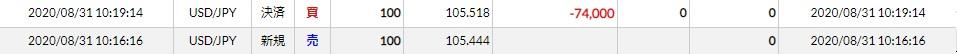 USD/JPY(20/08/31)負けトレード記録と反省点