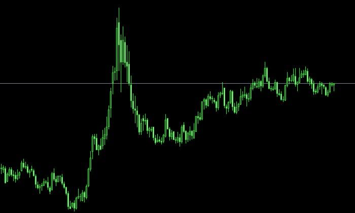 EUR/GBP(20/08/10~14)エントリーポイント検証