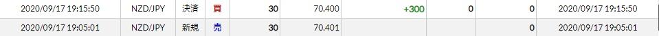 1週間(20/09/14~18)トレード結果 ニュージーランド・ドル円