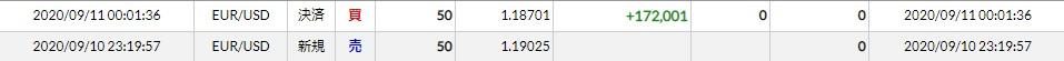 ユーロドル(20/09/10)逆張りスキャルピングトレード記録