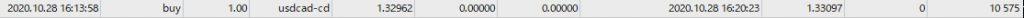 USDCAD/スキャルピングトレード記録(13.5pips)