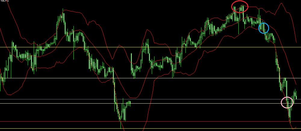GBPJPY(ポンド円)