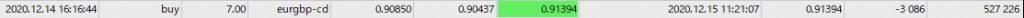 EUR/GBP(20/12/14~15)窓埋めトレード記録