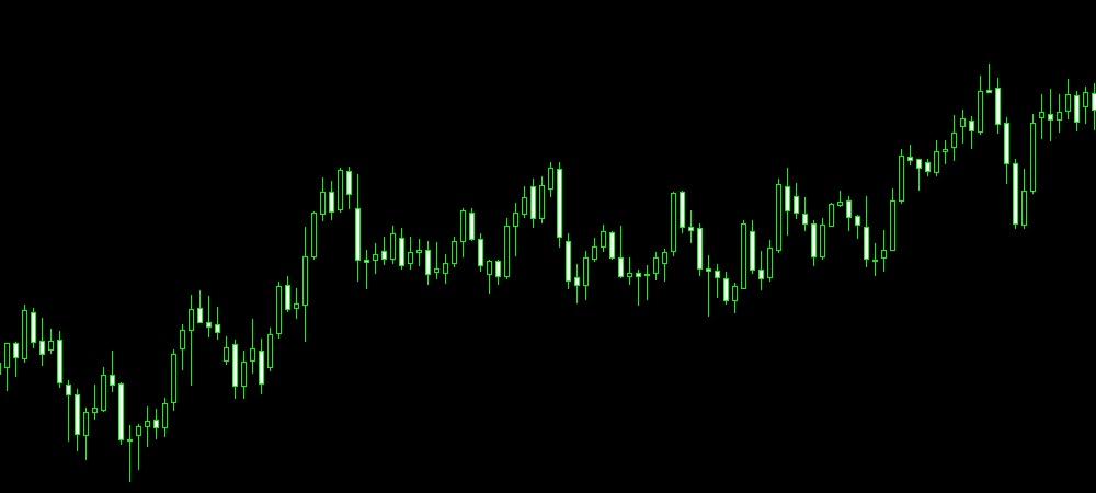 FXでブレイクアウトの可能性を示唆するローソク足とは?