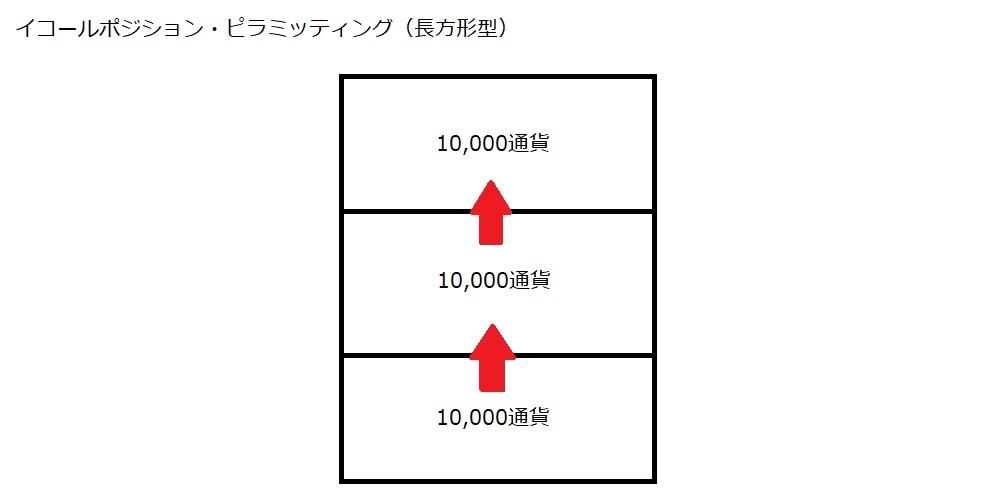 イコールポジション・ピラミッティング(長方形型)