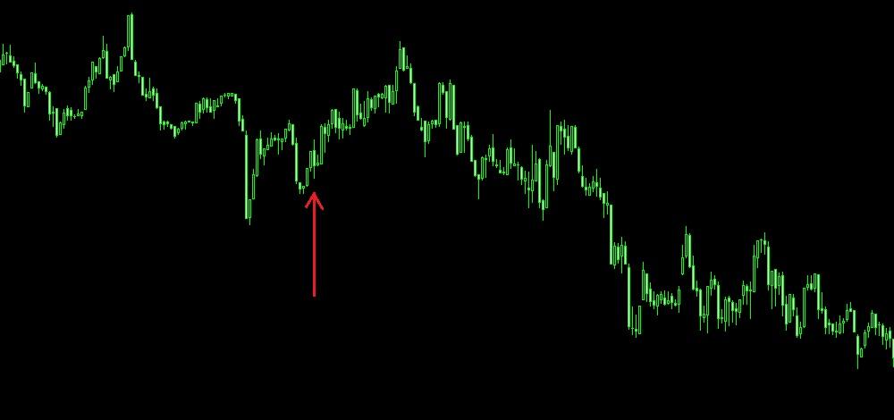 (英) 11月 月次国内総生産(21/01/15発表)チャート記録 GBPUSD1分足
