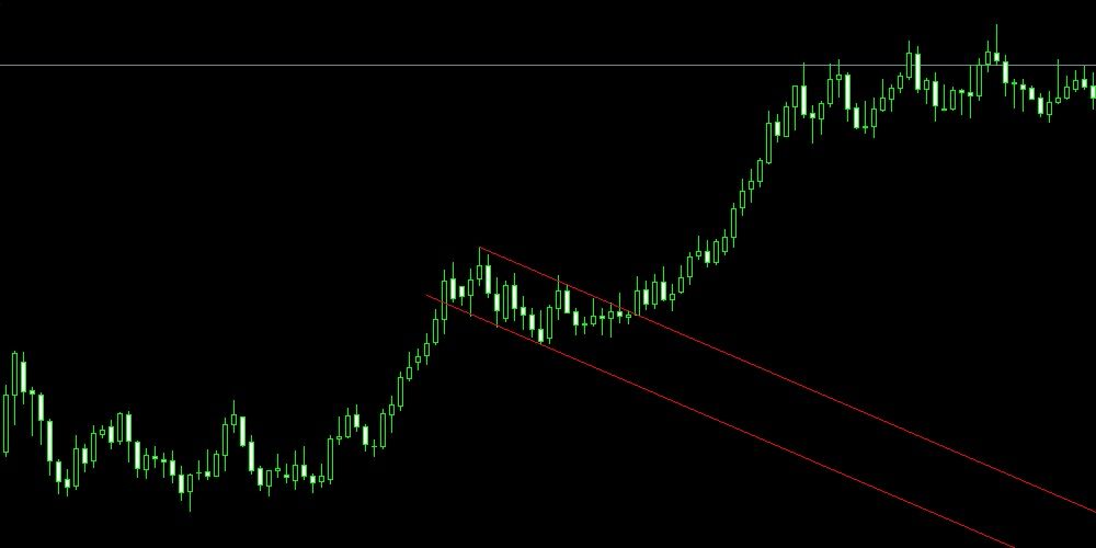 FXの上昇フラッグ、下降フラッグとは?